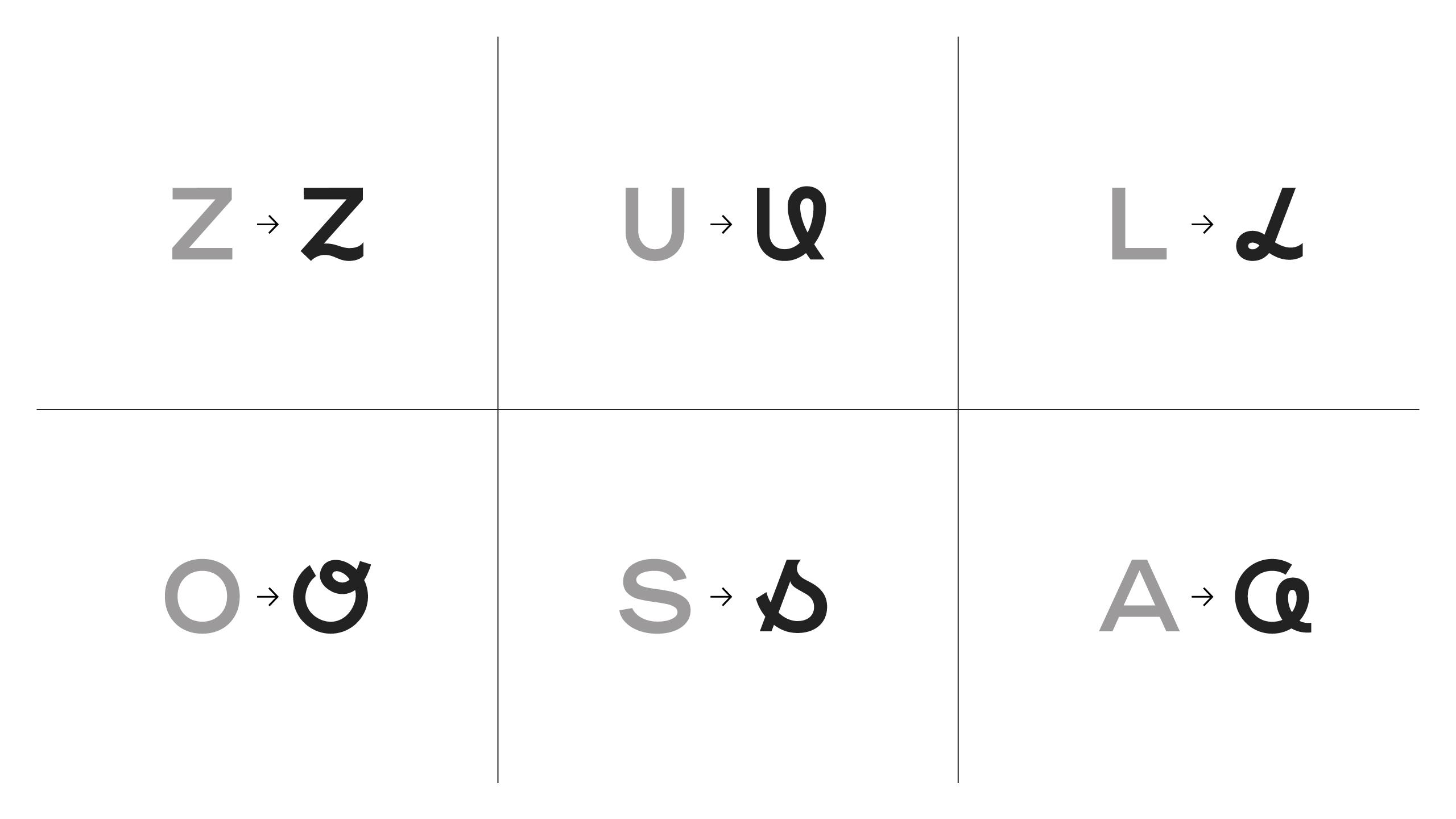 cambio de caracteres del logotipo
